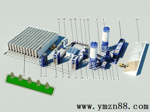 水泥免烧砖机生产线工艺流程概述