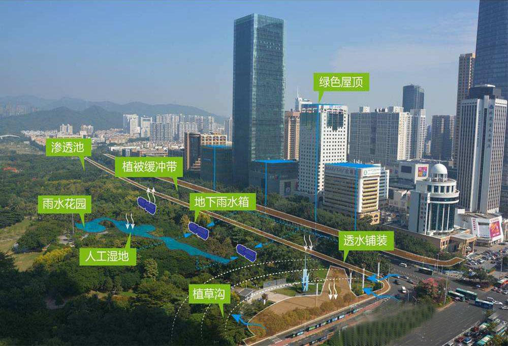 深圳宝安规划设计院联手大学成立海绵城市研究中心