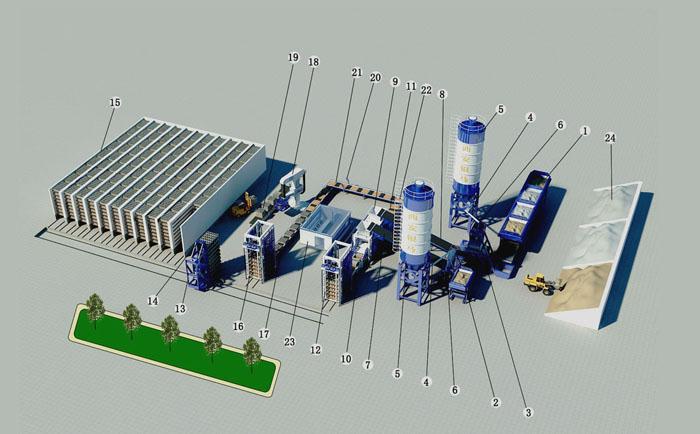 银马智能全自动砖机生产线操作注意事项
