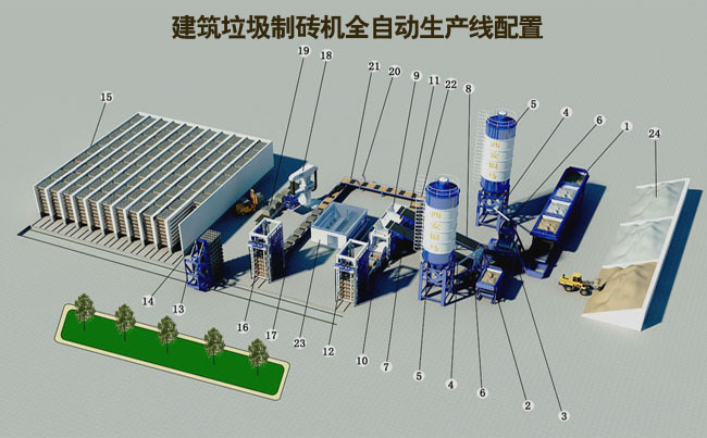 鲜为人知的中国建筑垃圾制砖机工作流程