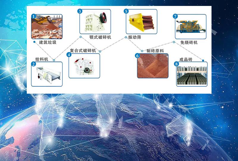 水泥制砖生产线的科技进步能够带动企业发展